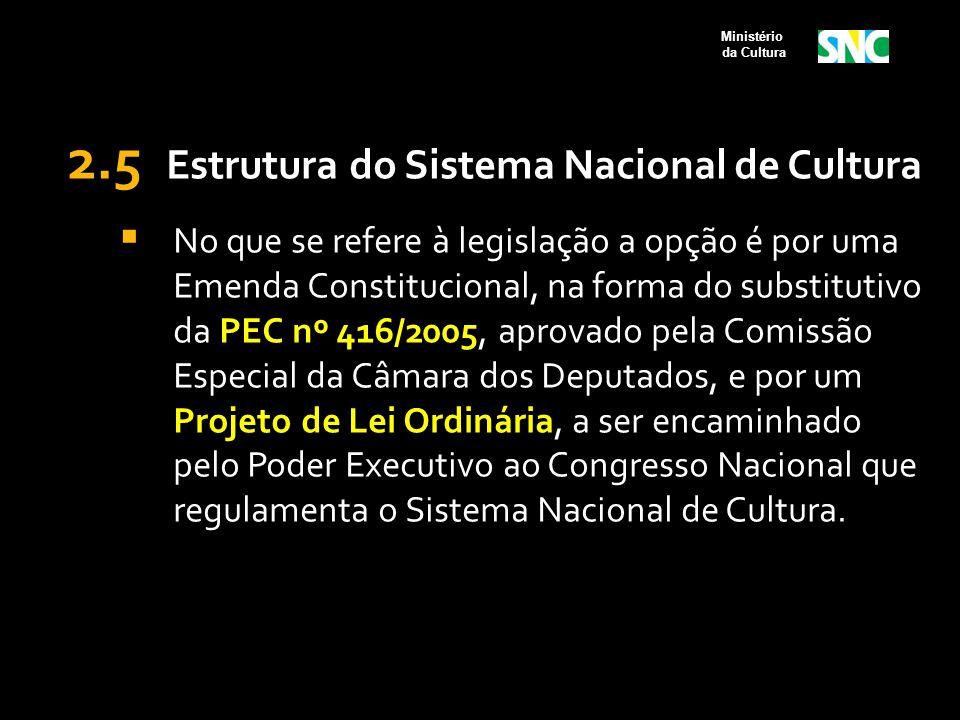 2.5 Estrutura do Sistema Nacional de Cultura  No que se refere à legislação a opção é por uma Emenda Constitucional, na forma do substitutivo da PEC