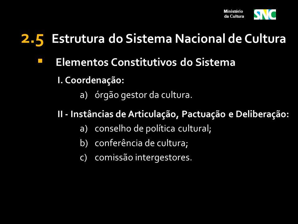 2.5 Estrutura do Sistema Nacional de Cultura  Elementos Constitutivos do Sistema I. Coordenação: a)órgão gestor da cultura. II - Instâncias de Articu