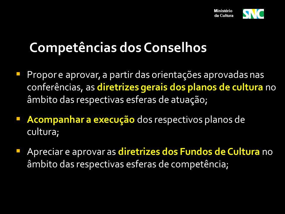 Competências dos Conselhos  Propor e aprovar, a partir das orientações aprovadas nas conferências, as diretrizes gerais dos planos de cultura no âmbi