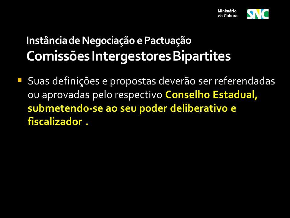 Instância de Negociação e Pactuação Comissões Intergestores Bipartites  Suas definições e propostas deverão ser referendadas ou aprovadas pelo respec