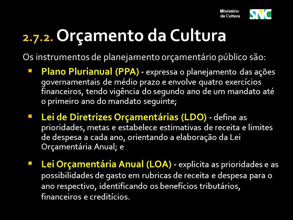 2.7.2. Orçamento da Cultura Os instrumentos de planejamento orçamentário público são:  Plano Plurianual (PPA) - expressa o planejamento das ações gov