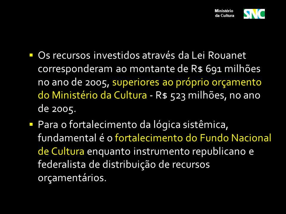  Os recursos investidos através da Lei Rouanet corresponderam ao montante de R$ 691 milhões no ano de 2005, superiores ao próprio orçamento do Minist