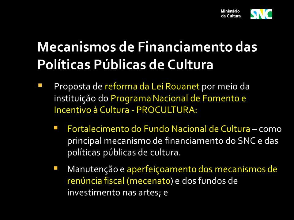Mecanismos de Financiamento das Políticas Públicas de Cultura  Proposta de reforma da Lei Rouanet por meio da instituição do Programa Nacional de Fom