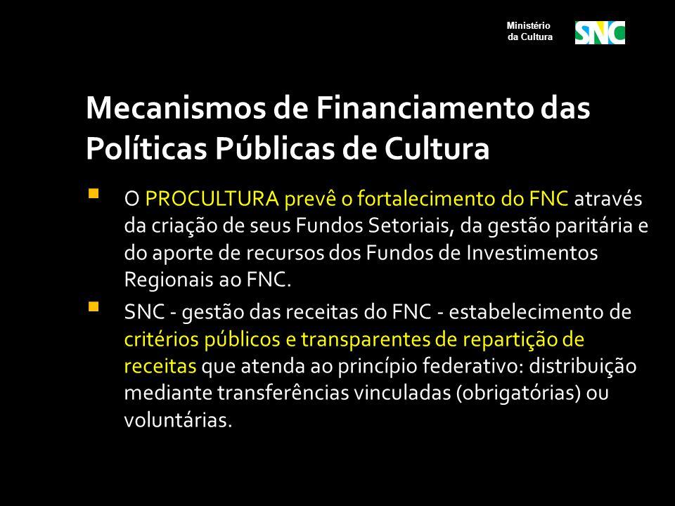 Mecanismos de Financiamento das Políticas Públicas de Cultura  O PROCULTURA prevê o fortalecimento do FNC através da criação de seus Fundos Setoriais