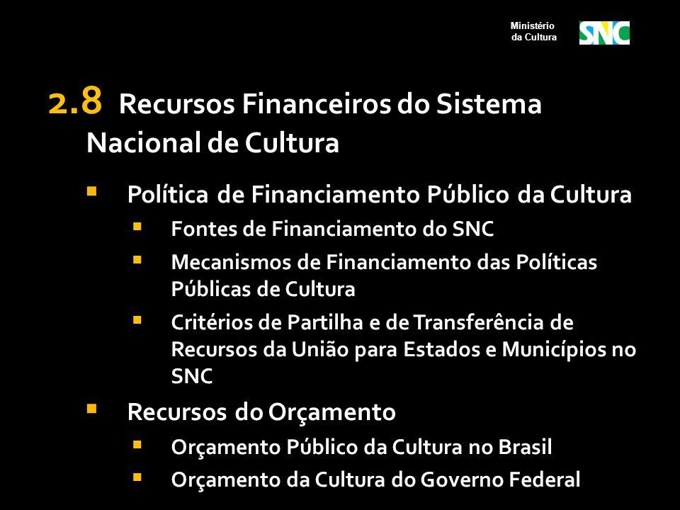 2.8 Recursos Financeiros do Sistema Nacional de Cultura  Política de Financiamento Público da Cultura  Fontes de Financiamento do SNC  Mecanismos d