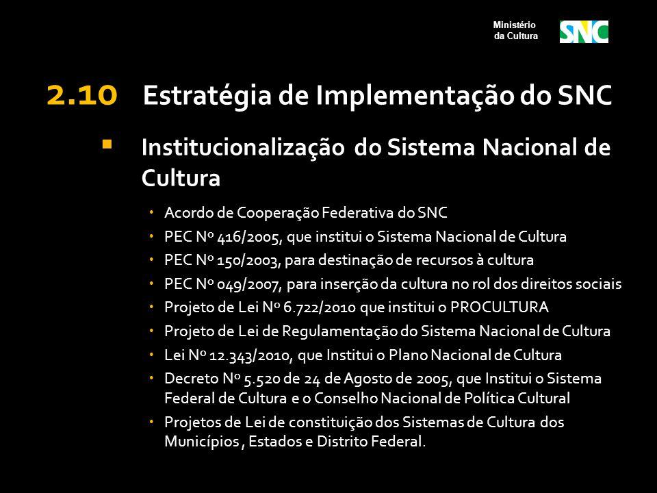 2.10 Estratégia de Implementação do SNC  Institucionalização do Sistema Nacional de Cultura  Acordo de Cooperação Federativa do SNC  PEC Nº 416/200