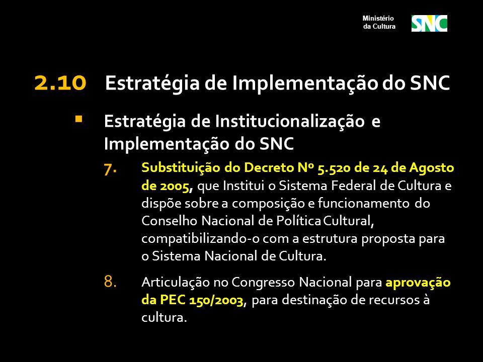2.10 Estratégia de Implementação do SNC  Estratégia de Institucionalização e Implementação do SNC 7. Substituição do Decreto Nº 5.520 de 24 de Agosto