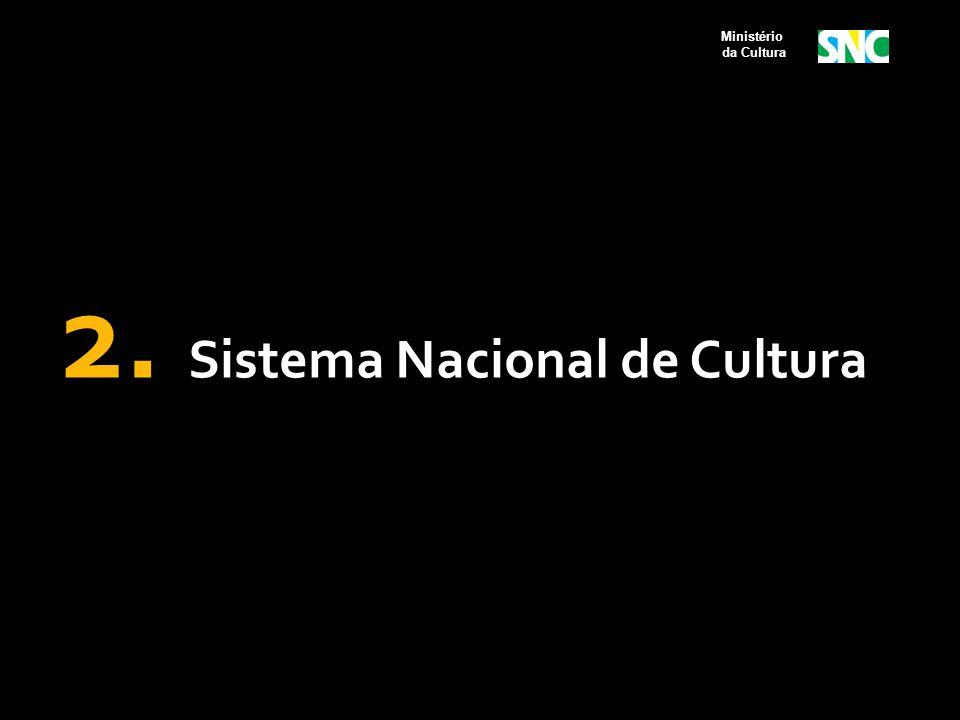 Conselho de Política Cultural Órgão Gestor da Cultura Sistema de Financiamento à Cultura Sistema de Informações e Indicadores Culturais Comissões Intergestores Conferência de Cultura Plano de Cultura Sistemas Setoriais de Cultura Programa de Formação na Área da Cultura Elementos Constitutivos dos Sistemas de Cultura Ministério da Cultura