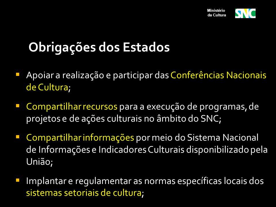 Obrigações dos Estados  Apoiar a realização e participar das Conferências Nacionais de Cultura;  Compartilhar recursos para a execução de programas,