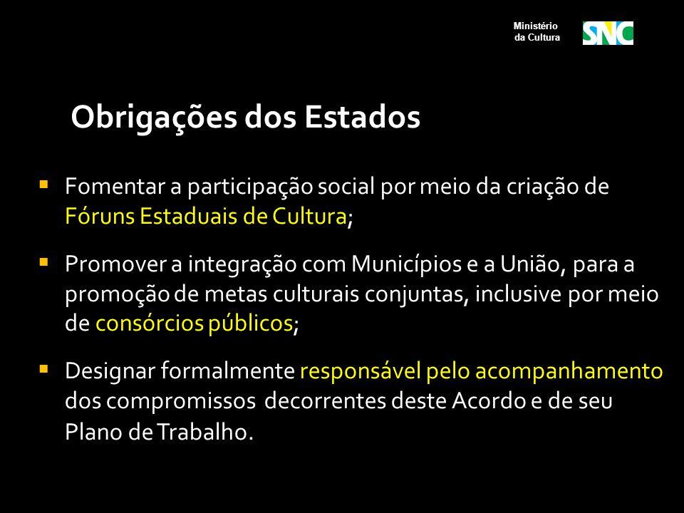 Obrigações dos Estados  Fomentar a participação social por meio da criação de Fóruns Estaduais de Cultura;  Promover a integração com Municípios e a