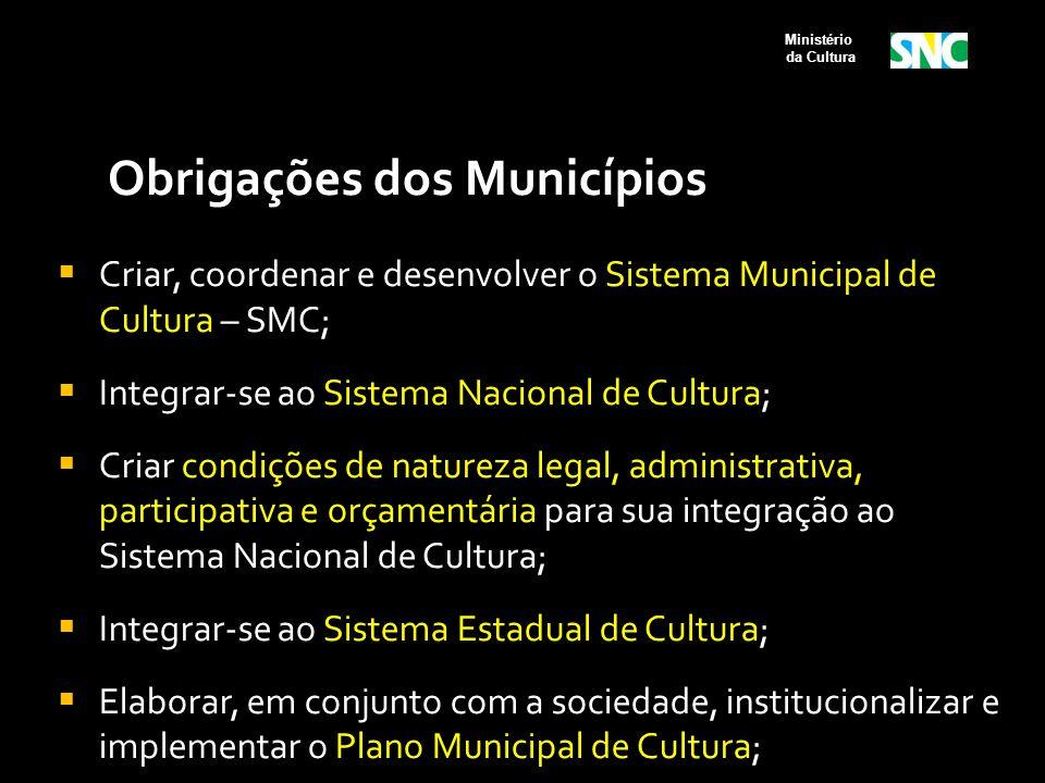 Obrigações dos Municípios  Criar, coordenar e desenvolver o Sistema Municipal de Cultura – SMC;  Integrar-se ao Sistema Nacional de Cultura;  Criar