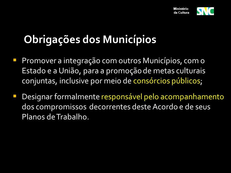 Obrigações dos Municípios  Promover a integração com outros Municípios, com o Estado e a União, para a promoção de metas culturais conjuntas, inclusi