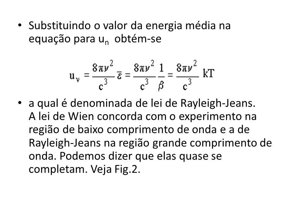 Substituindo o valor da energia média na equação para u n obtém-se a qual é denominada de lei de Rayleigh-Jeans. A lei de Wien concorda com o experime