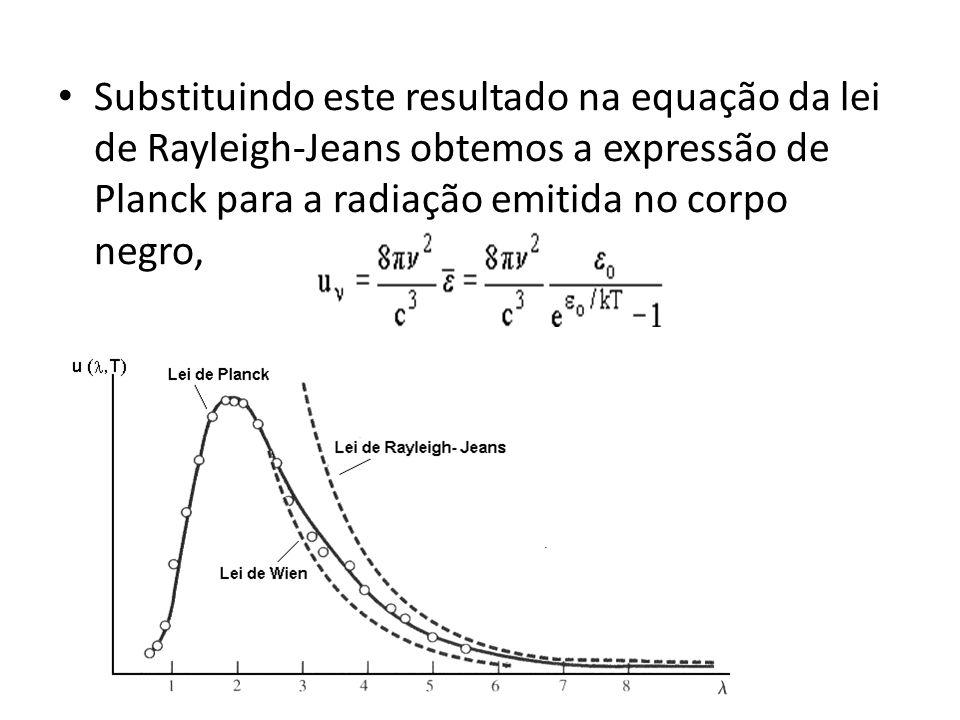 Substituindo este resultado na equação da lei de Rayleigh-Jeans obtemos a expressão de Planck para a radiação emitida no corpo negro,