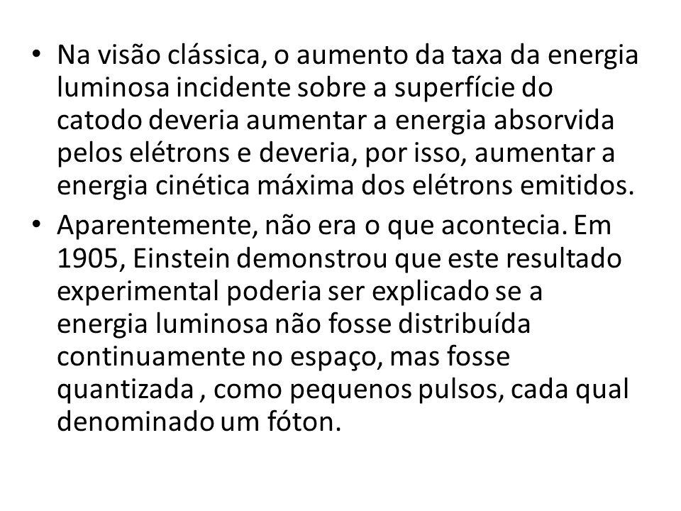 Na visão clássica, o aumento da taxa da energia luminosa incidente sobre a superfície do catodo deveria aumentar a energia absorvida pelos elétrons e