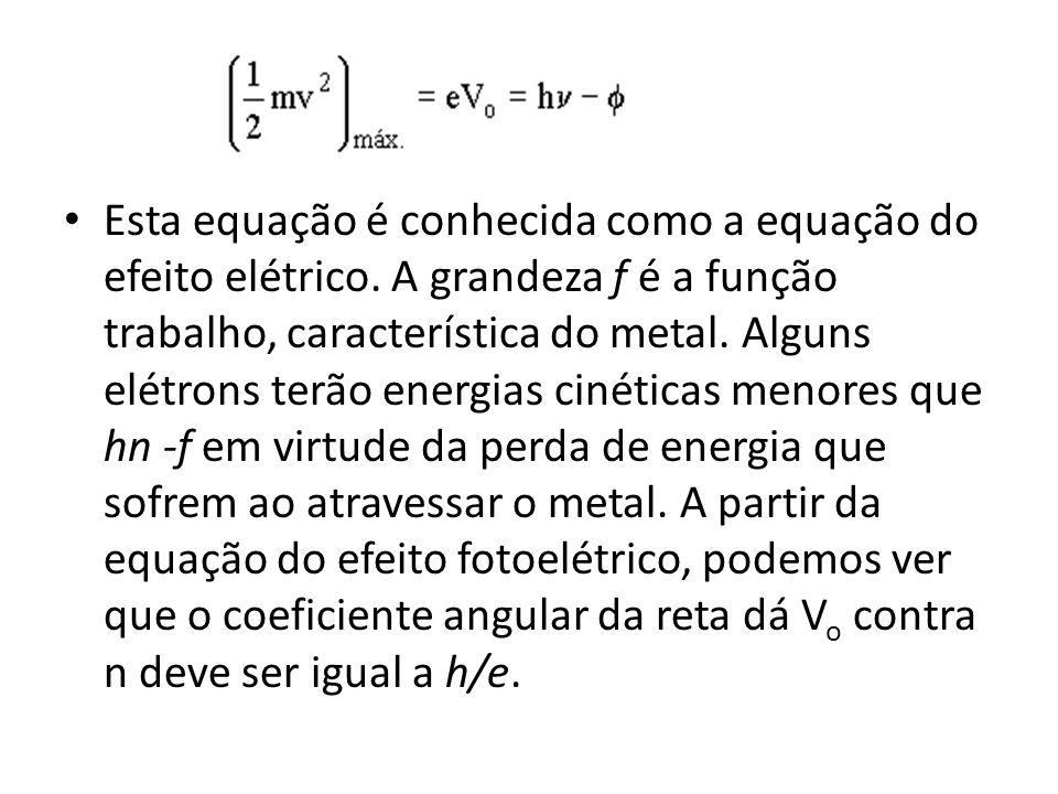 Esta equação é conhecida como a equação do efeito elétrico. A grandeza f é a função trabalho, característica do metal. Alguns elétrons terão energias