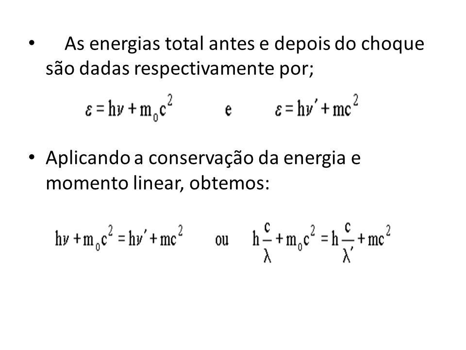 As energias total antes e depois do choque são dadas respectivamente por; Aplicando a conservação da energia e momento linear, obtemos:
