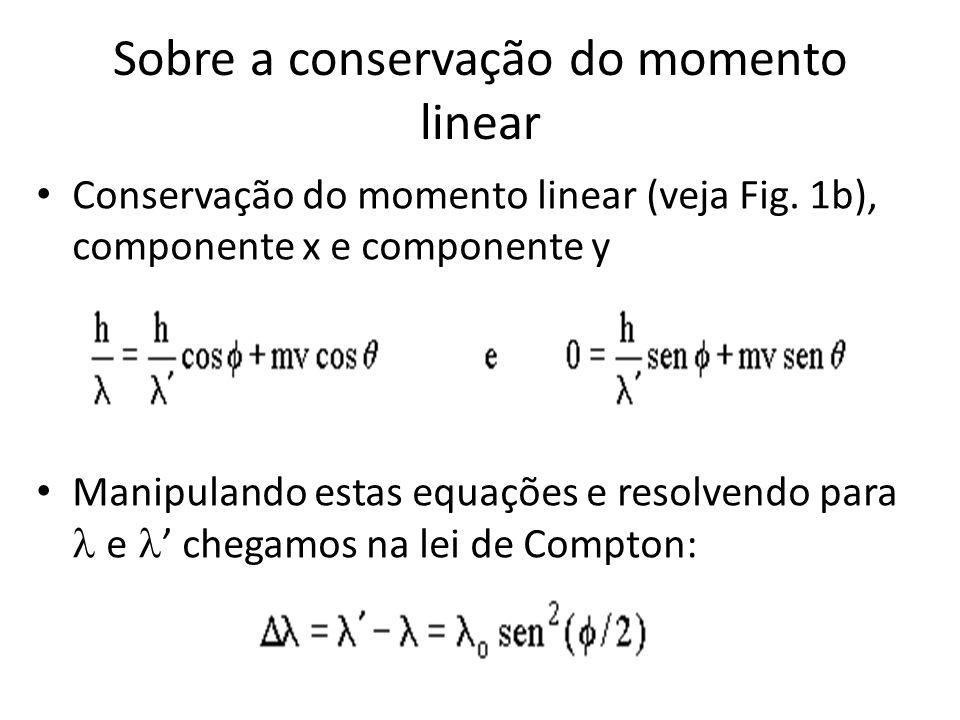 Sobre a conservação do momento linear Conservação do momento linear (veja Fig. 1b), componente x e componente y Manipulando estas equações e resolvend