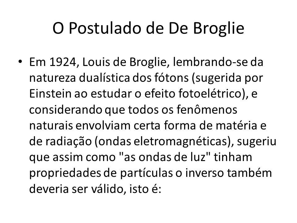 O Postulado de De Broglie Em 1924, Louis de Broglie, lembrando-se da natureza dualística dos fótons (sugerida por Einstein ao estudar o efeito fotoelé