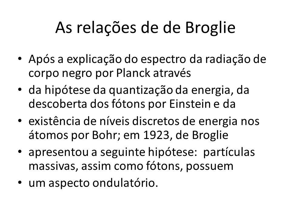 As relações de de Broglie Após a explicação do espectro da radiação de corpo negro por Planck através da hipótese da quantização da energia, da descob