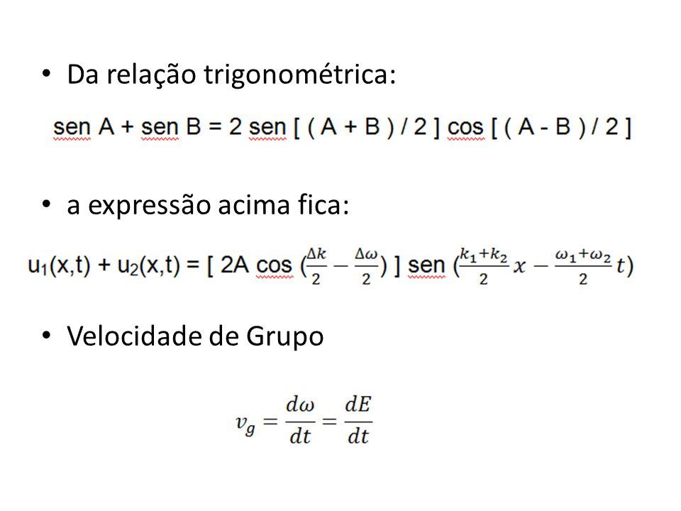 Da relação trigonométrica: a expressão acima fica: Velocidade de Grupo