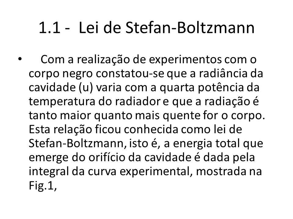 1.1 - Lei de Stefan-Boltzmann Com a realização de experimentos com o corpo negro constatou-se que a radiância da cavidade (u) varia com a quarta potên