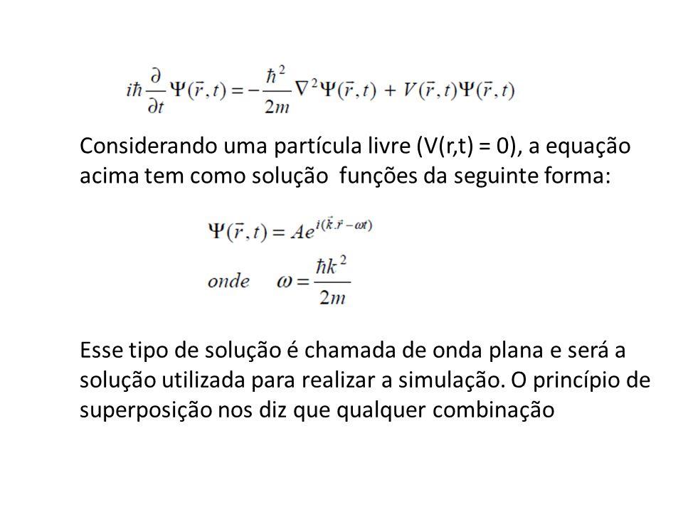 Considerando uma partícula livre (V(r,t) = 0), a equação acima tem como solução funções da seguinte forma: Esse tipo de solução é chamada de onda plan
