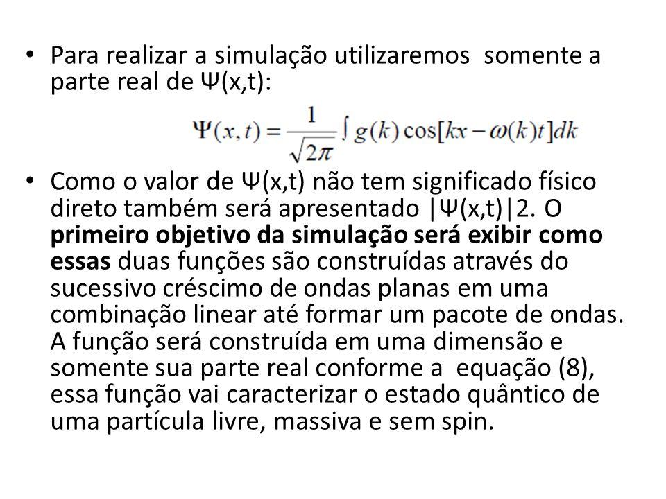 Para realizar a simulação utilizaremos somente a parte real de Ψ(x,t): Como o valor de Ψ(x,t) não tem significado físico direto também será apresentad