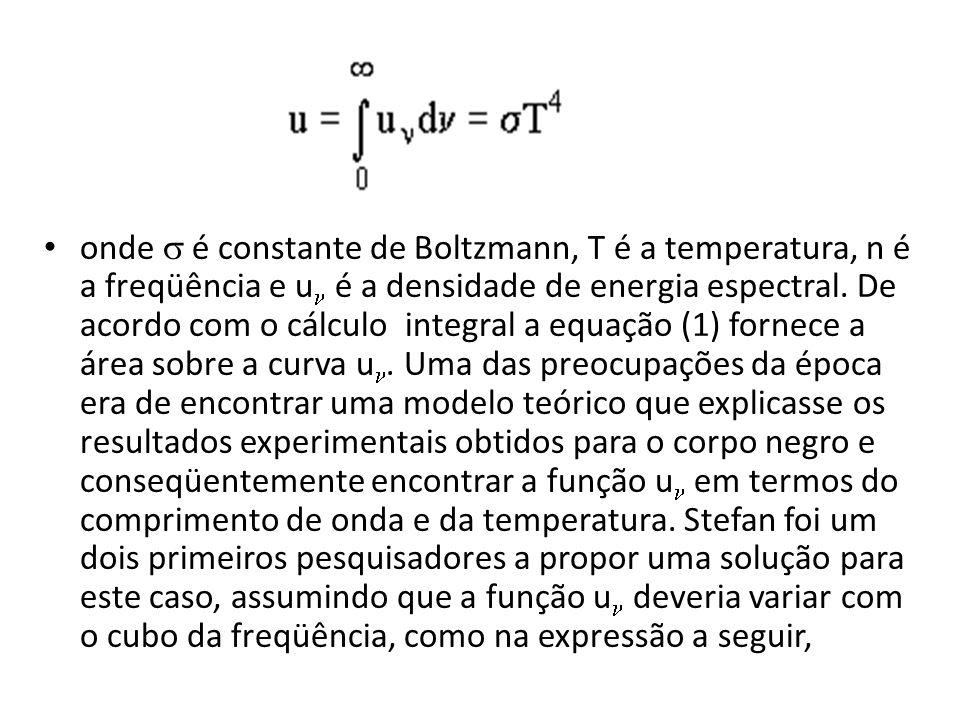 onde  é constante de Boltzmann, T é a temperatura, n é a freqüência e u é a densidade de energia espectral. De acordo com o cálculo integral a equaçã