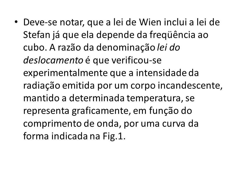 Deve-se notar, que a lei de Wien inclui a lei de Stefan já que ela depende da freqüência ao cubo. A razão da denominação lei do deslocamento é que ver