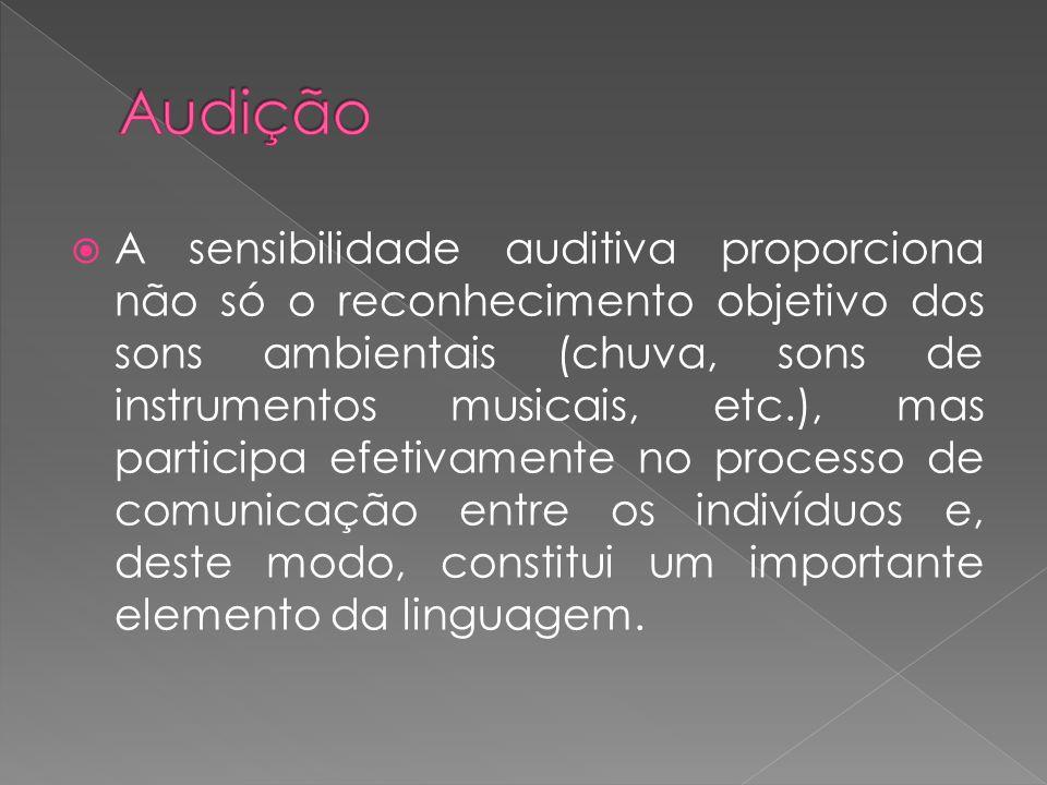  A sensibilidade auditiva proporciona não só o reconhecimento objetivo dos sons ambientais (chuva, sons de instrumentos musicais, etc.), mas particip