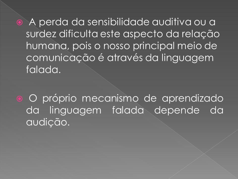  A perda da sensibilidade auditiva ou a surdez dificulta este aspecto da relação humana, pois o nosso principal meio de comunicação é através da ling