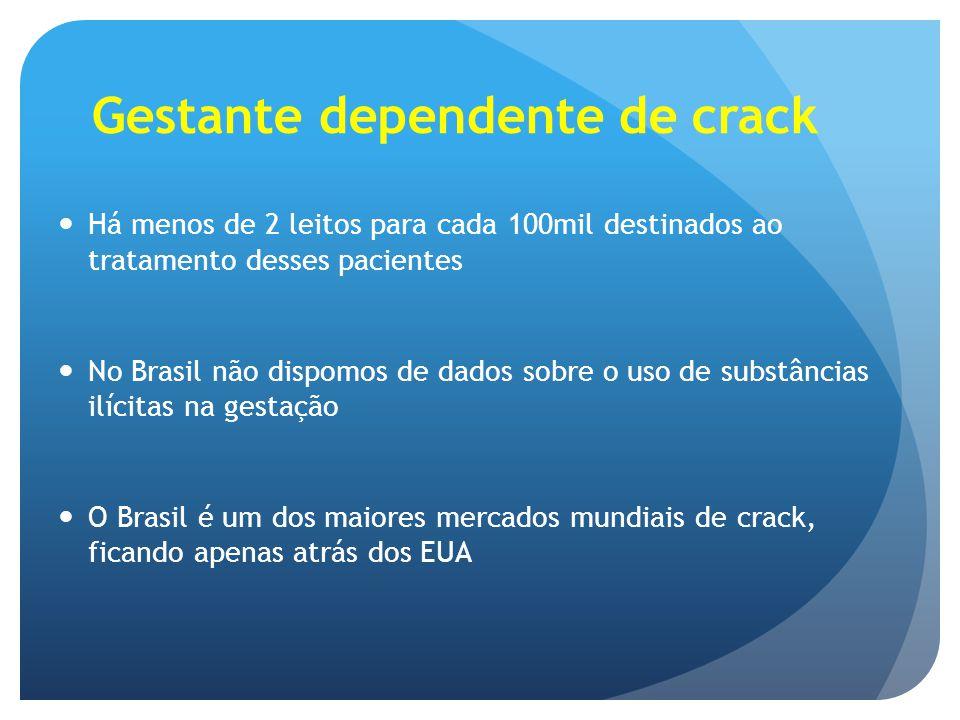 Gestante dependente de crack Há menos de 2 leitos para cada 100mil destinados ao tratamento desses pacientes No Brasil não dispomos de dados sobre o u