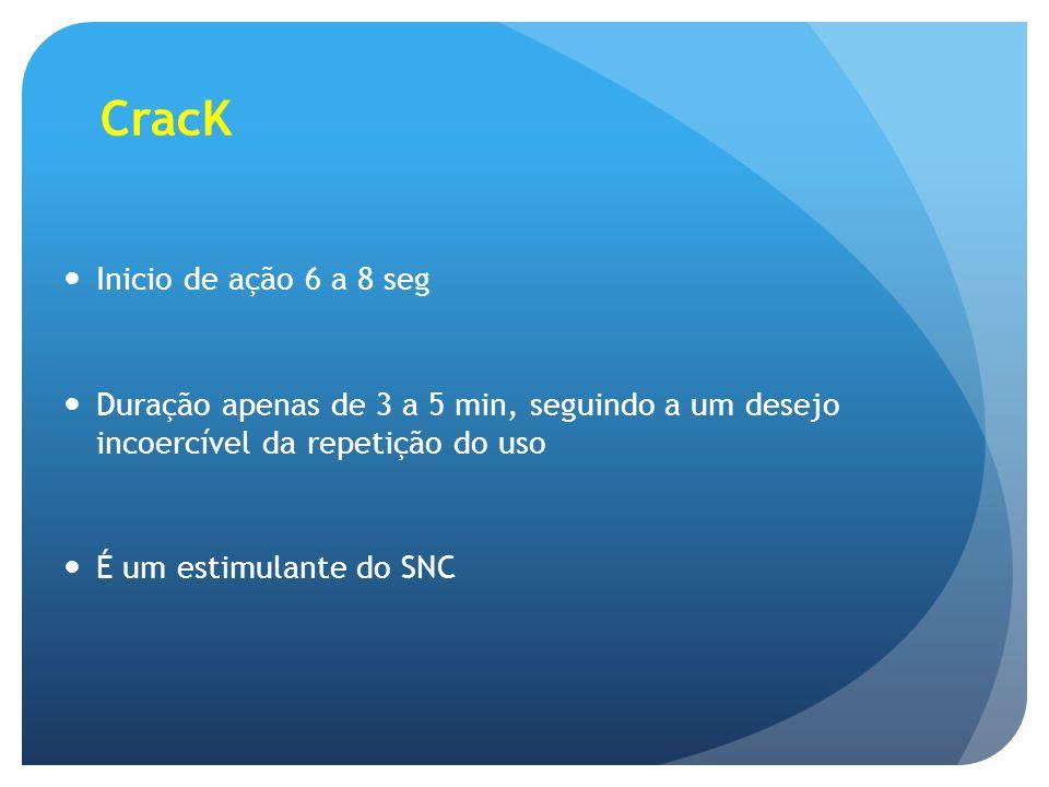 CracK Inicio de ação 6 a 8 seg Duração apenas de 3 a 5 min, seguindo a um desejo incoercível da repetição do uso É um estimulante do SNC