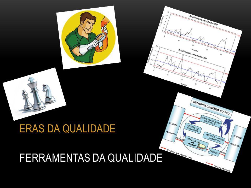 FERRAMENTAS DA QUALIDADE ERAS DA QUALIDADE