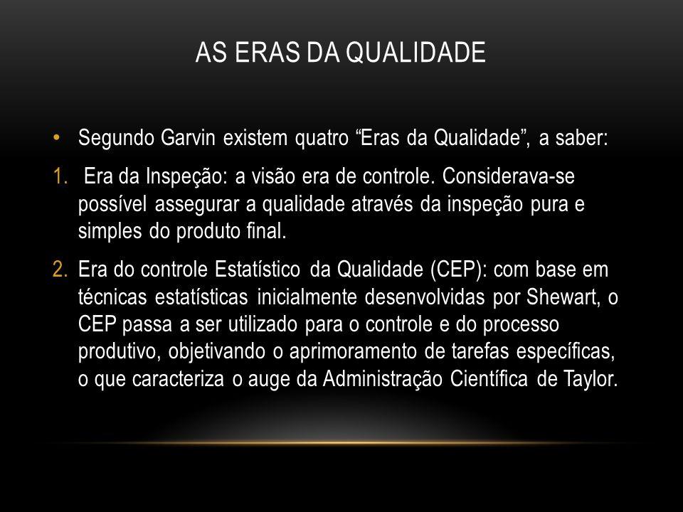 AS ERAS DA QUALIDADE 3.Era da Garantia da Qualidade (TQC): o enfoque ao CEP dá lugar à garantia de qualidade.
