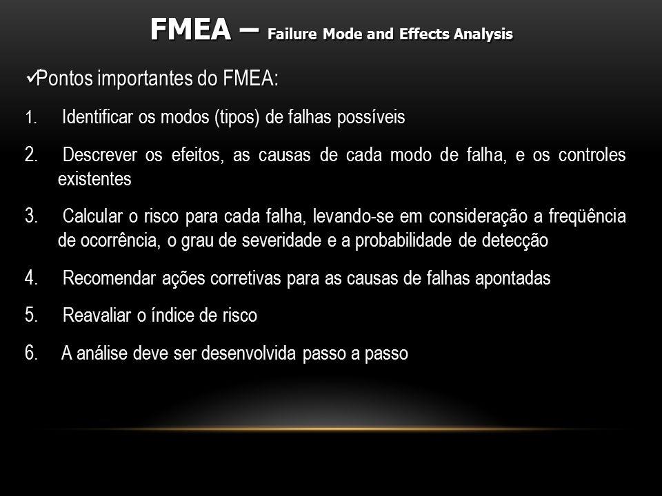 Pontos importantes do FMEA: Pontos importantes do FMEA: 1. Identificar os modos (tipos) de falhas possíveis 2. Descrever os efeitos, as causas de cada