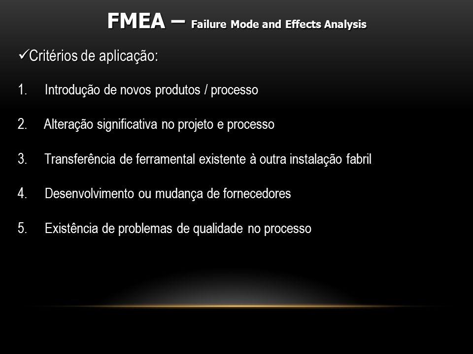 Critérios de aplicação: Critérios de aplicação: 1. Introdução de novos produtos / processo 2. Alteração significativa no projeto e processo 3. Transfe