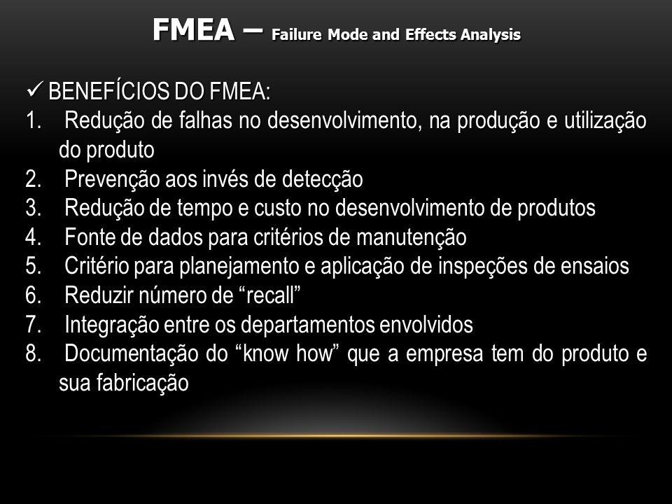 BENEFÍCIOS DO FMEA: BENEFÍCIOS DO FMEA: 1. Redução de falhas no desenvolvimento, na produção e utilização do produto 2. Prevenção aos invés de detecçã