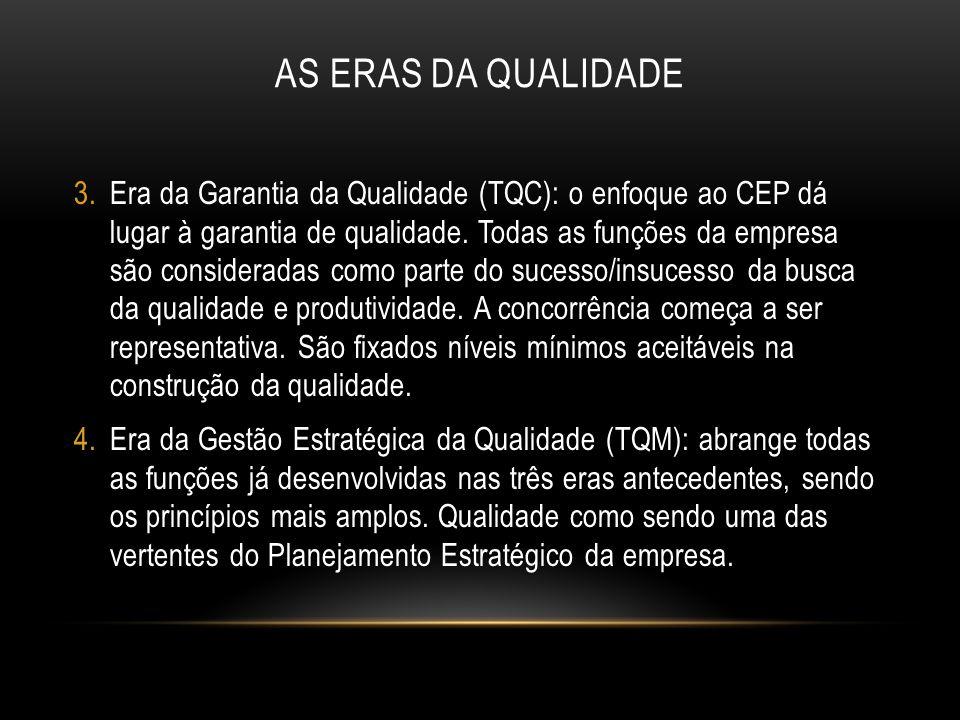 AS ERAS DA QUALIDADE 3.Era da Garantia da Qualidade (TQC): o enfoque ao CEP dá lugar à garantia de qualidade. Todas as funções da empresa são consider