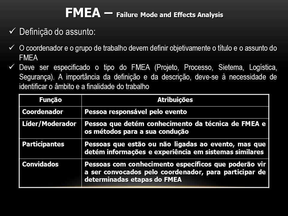Definição do assunto: Definição do assunto: O coordenador e o grupo de trabalho devem definir objetivamente o título e o assunto do FMEA O coordenador