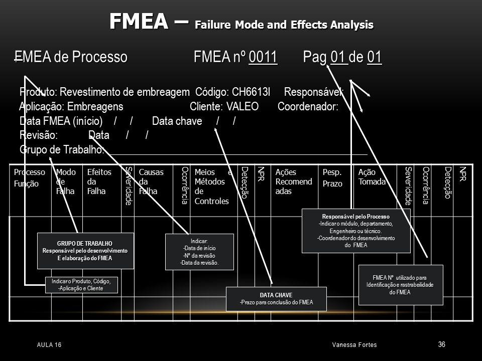 Vanessa FortesAULA 16 36 FMEA de Processo FMEA nº 0011 Pag 01 de 01 Produto: Revestimento de embreagem Código: CH6613l Responsável: Produto: Revestime