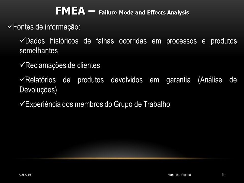 Vanessa FortesAULA 16 39 Fontes de informação: Fontes de informação: Dados históricos de falhas ocorridas em processos e produtos semelhantes Dados hi