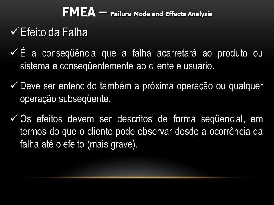 Efeito da Falha Efeito da Falha É a conseqüência que a falha acarretará ao produto ou sistema e conseqüentemente ao cliente e usuário. É a conseqüênci