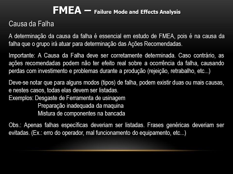 Causa da Falha A determinação da causa da falha é essencial em estudo de FMEA, pois é na causa da falha que o grupo irá atuar para determinação das Aç