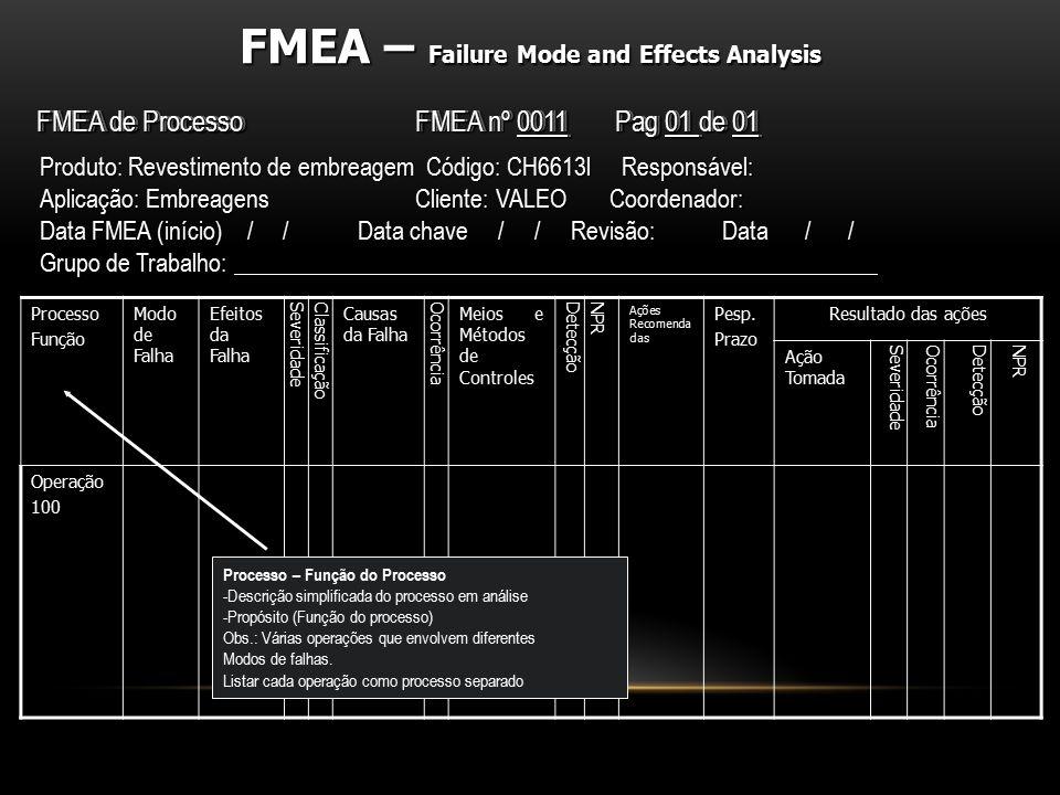 FMEA de Processo FMEA nº 0011 Pag 01 de 01 Produto: Revestimento de embreagem Código: CH6613l Responsável: Aplicação: Embreagens Cliente: VALEO Coorde