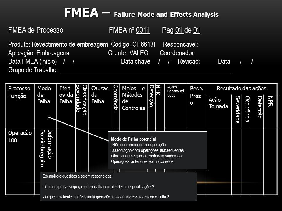 Produto: Revestimento de embreagem Código: CH6613l Responsável: Aplicação: Embreagens Cliente: VALEO Coordenador: Data FMEA (início) / /Data chave / /