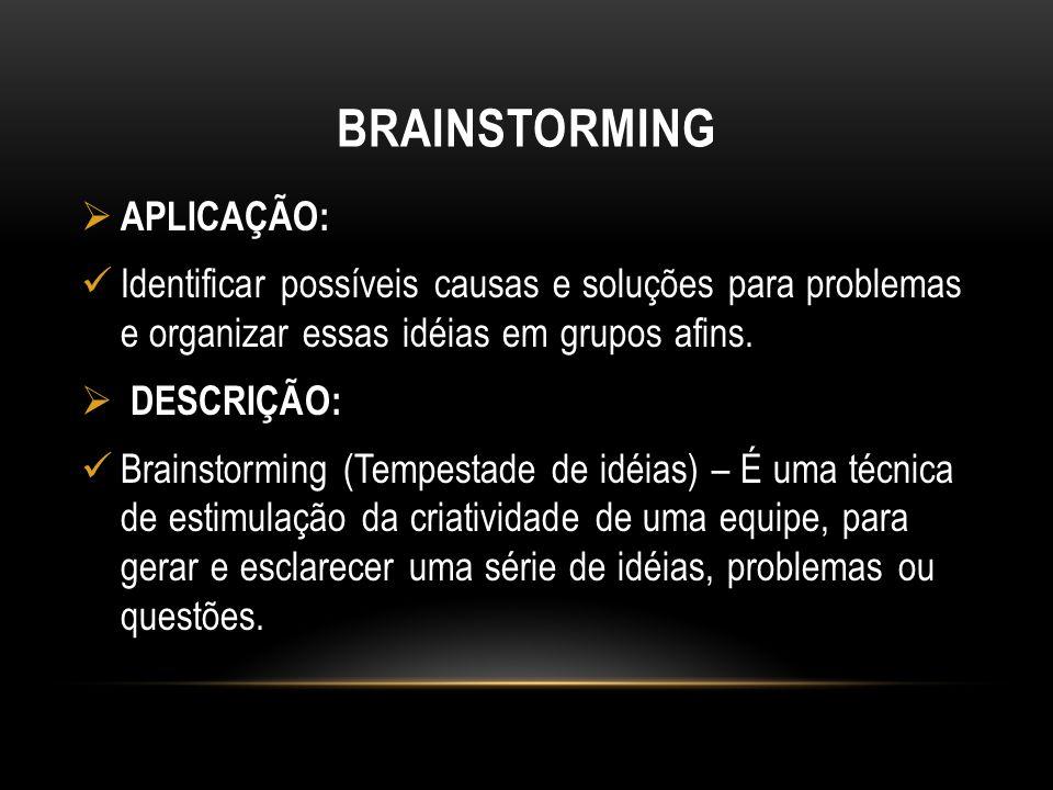 BRAINSTORMING  APLICAÇÃO: Identificar possíveis causas e soluções para problemas e organizar essas idéias em grupos afins.  DESCRIÇÃO: Brainstorming