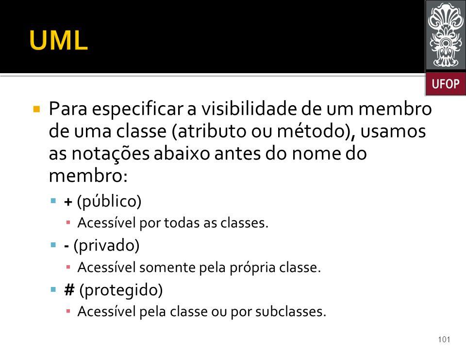  Para especificar a visibilidade de um membro de uma classe (atributo ou método), usamos as notações abaixo antes do nome do membro:  + (público) ▪ Acessível por todas as classes.