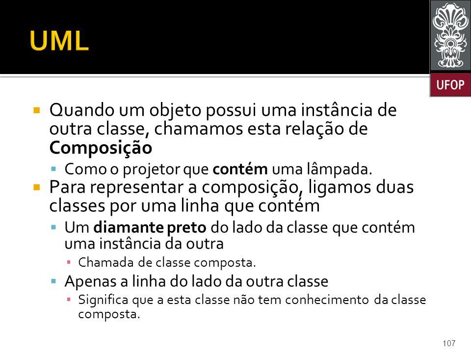 Quando um objeto possui uma instância de outra classe, chamamos esta relação de Composição  Como o projetor que contém uma lâmpada.